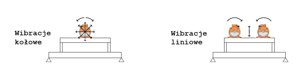Elektrowibratory OLI-WAM